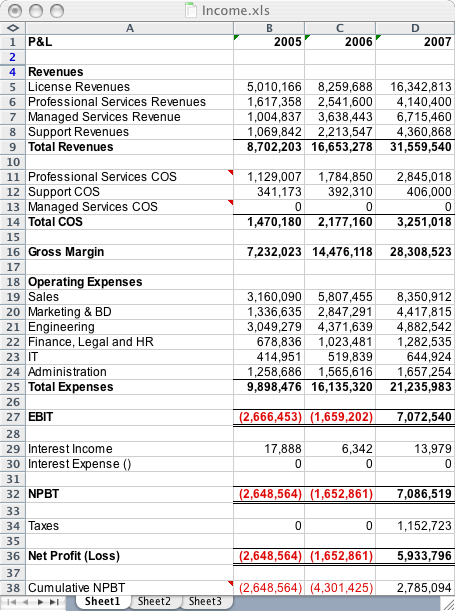 Maxwell Consulting | Income Statement
