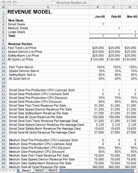 generous revenue model template photos example resume